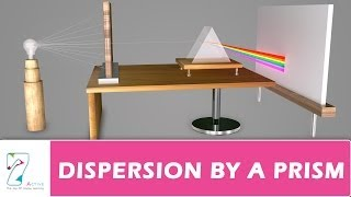 Dispersion by a prism