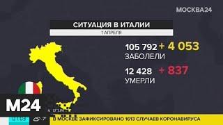 В Италии жертвами коронавируса стали почти 12,5 тысячи человек - Москва 24