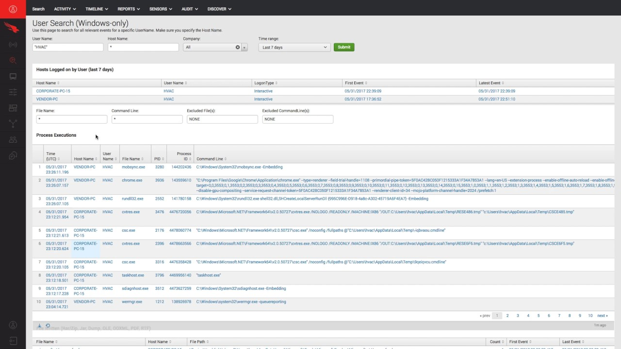 Optrics Partner - CrowdStrike Endpoint Protection