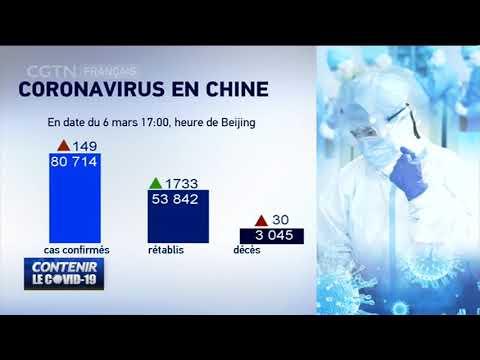 Bilan de l'épidémie de nouveau coronavirus en date du 6 mars 17:00, heure de Beijing