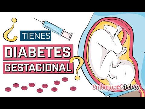 Diabetes #gestacional: Dieta + Alimentos prohibidos