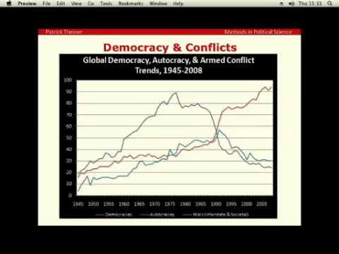 Methods in Political Science lecture 2012