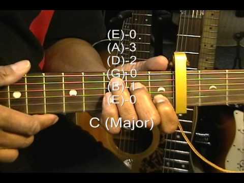 Guitar Chord Form Tutorial #146 Guitar Lesson Passenger Style Chords ...