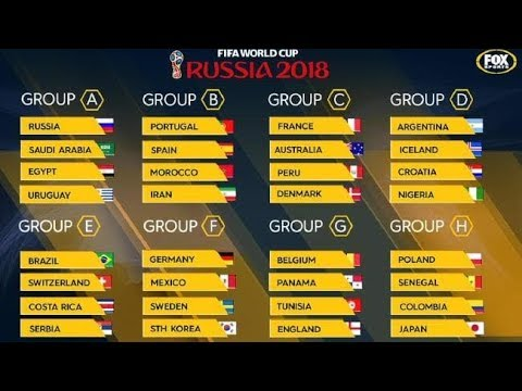 2018 WORLD CUP BRACKET PREDICTION!!!