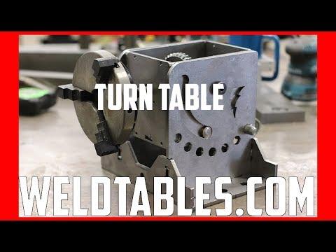 welding positioner RMW Vlog