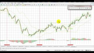 How To Best Scalping  Neptune,in the 1, 5, 15 or 30 minute Chart Trading System