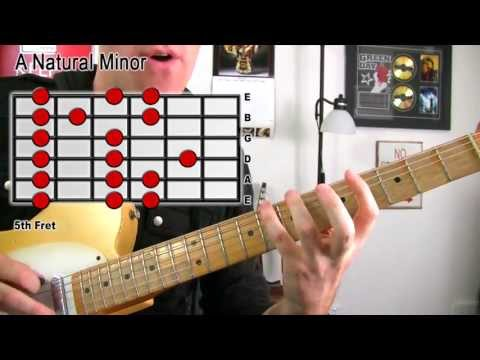 How To Solo In A Major Key - Rock Guitar Lesson - Free MP3 Jam Track - Soloing Tutorial