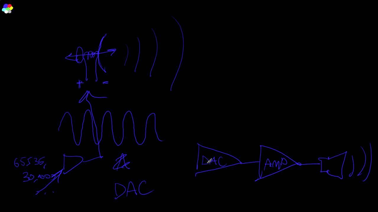 C++ Game Project [XAudio2] HUGS - Episode 11