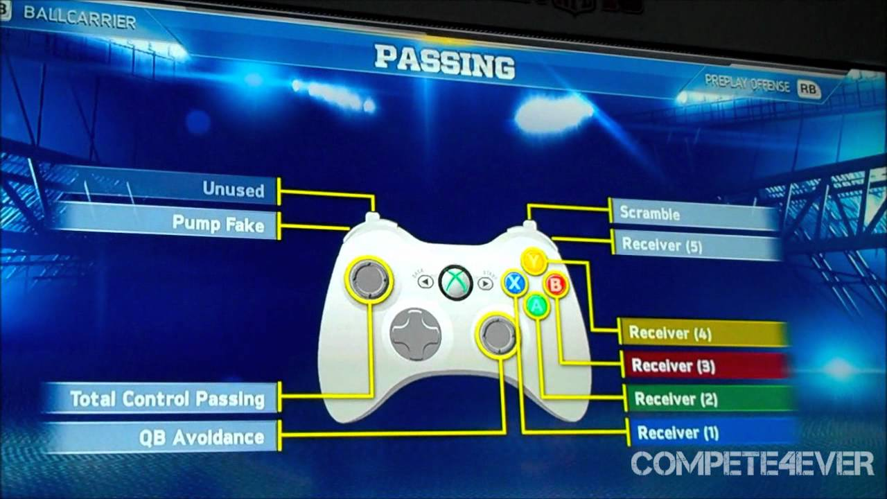 Madden 16 xbox one controls defense of marriage