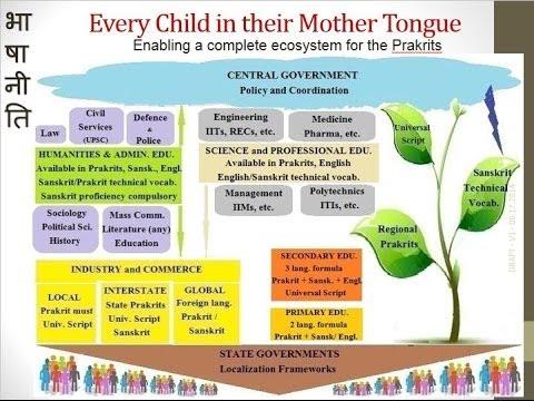 Bhasha Neeti - A new language policy for modern India