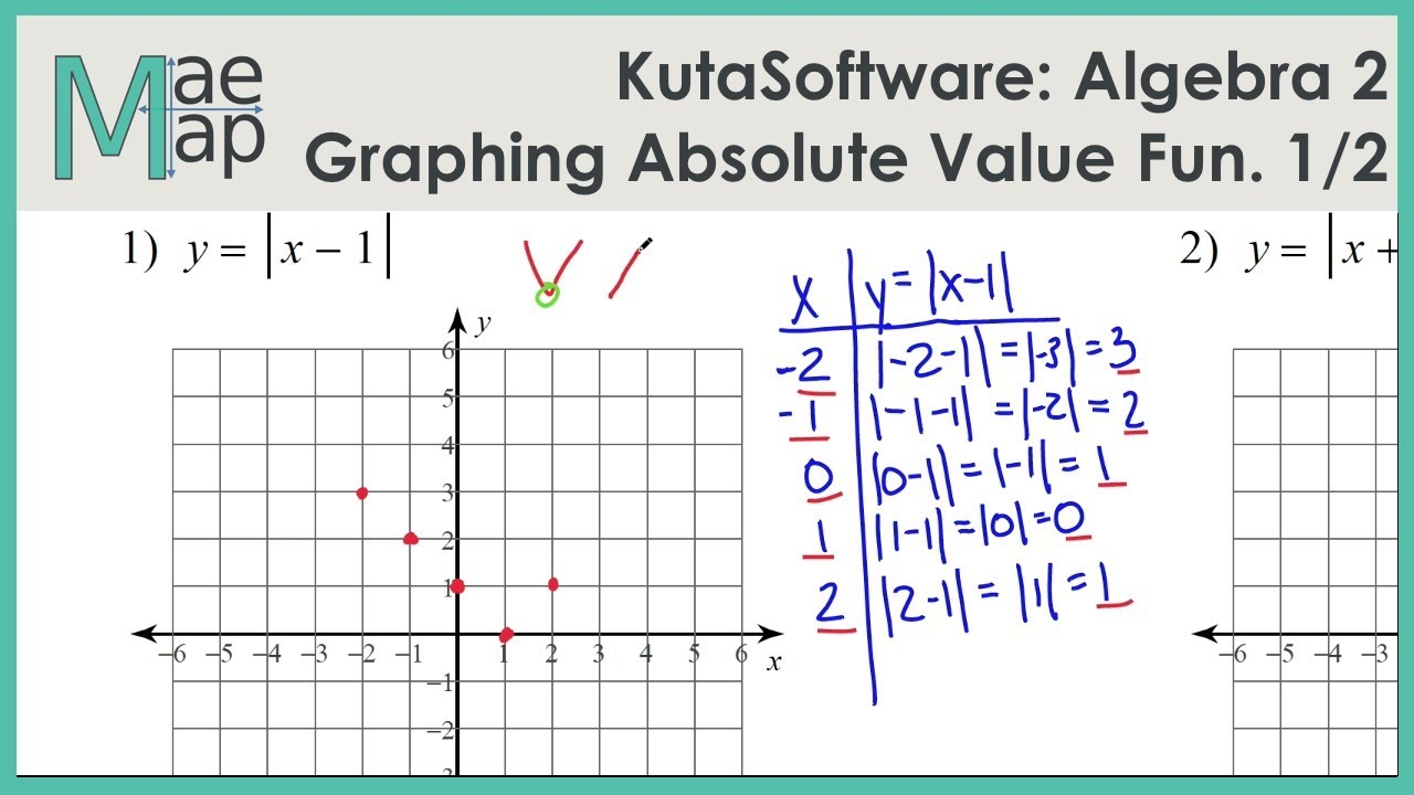 worksheet Graphing Absolute Value Equations Worksheet Answers kutasoftware algebra 2 graphing absolute value equations part 1 1