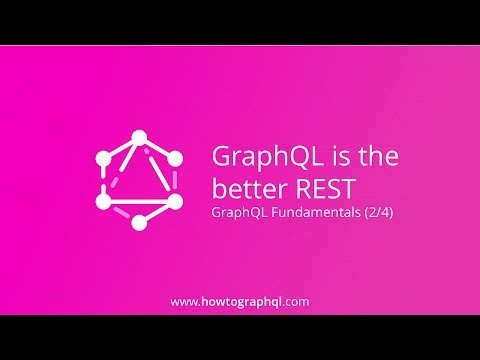 How to build a blazing fast GraphQL API with Node js