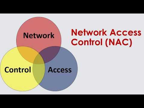 cissp-77:-network-access-control(-cissp-it-tutorial)