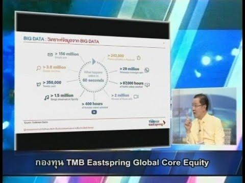 กองทุน TMB Eastspring Global Core Equity - วันที่ 23 Jul 2019