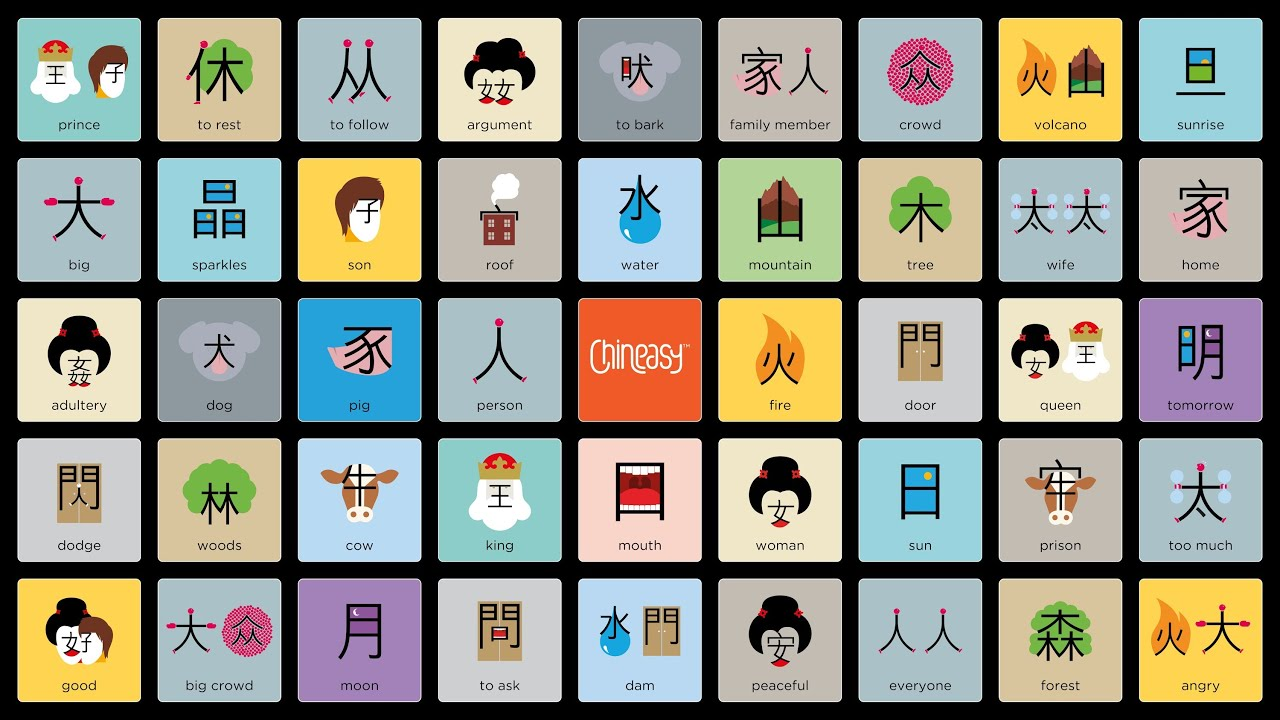Character Design Basics Pdf : Shaolan s chineasy lesson youtube