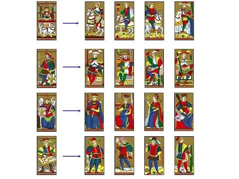 Todos los Arcanos: sentido e interpretación.