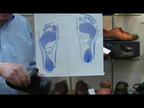 靴 疲れやすい 立ち仕事 黒パンプス ハイアーチ ヨネックスウォーキングパンプス ベルト ハーフインソール ソルボ アーチサポート 和歌山