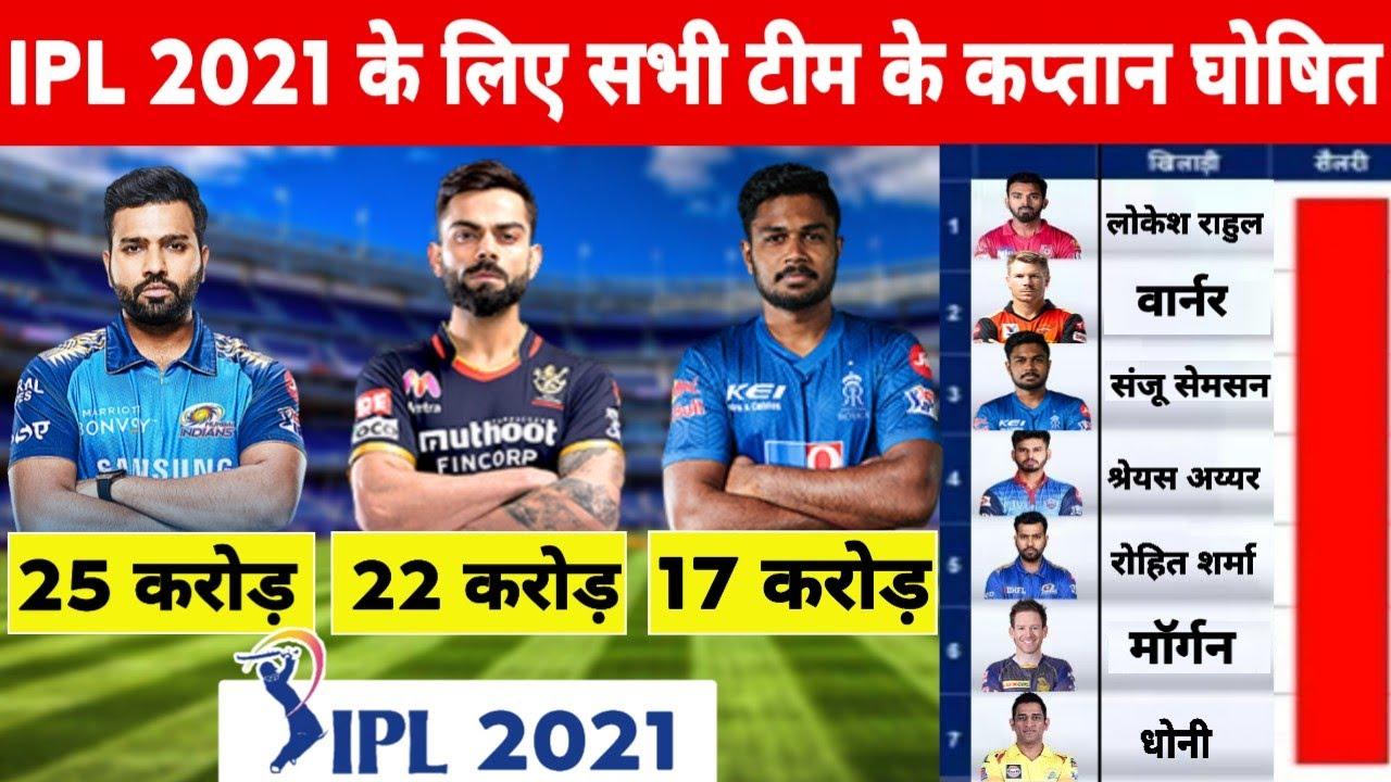 IPL 2021 : All Teams New Captain And Their Salary (Price) | CSK, RR, DC, MI, SRH, KXIP, RCB, KKR