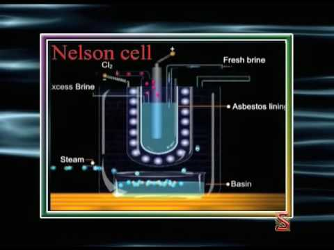 Alkaline metal ia group elementsnelson cell process 23 youtube alkaline metal ia group elementsnelson cell process 23 ccuart Images