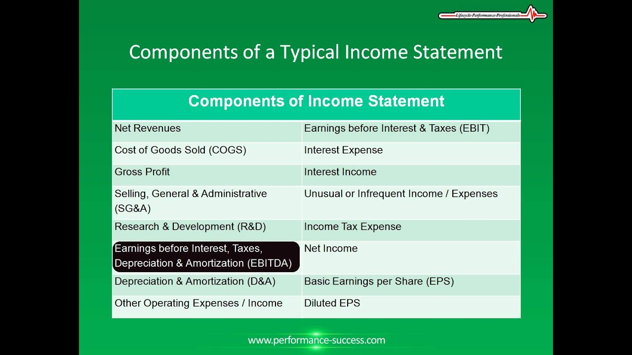 Amazing Components Of A Typical Income Statement   YouTube Throughout Components Of Income Statement