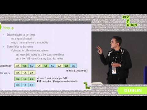 What is in a Lucene index? Adrien Grand, Software Engineer, Elasticsearch