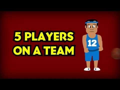 Koobya: Basketball Basics- Players