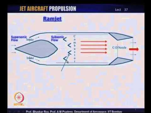 Mod-17 Lec-37 Use of Ramjets and Pulsejets in Aircraft propulsion