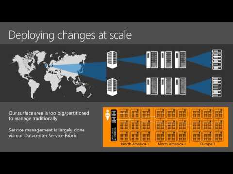 Microsoft Ignite 2015 Managing Change in an Office 365 Rapid Release World