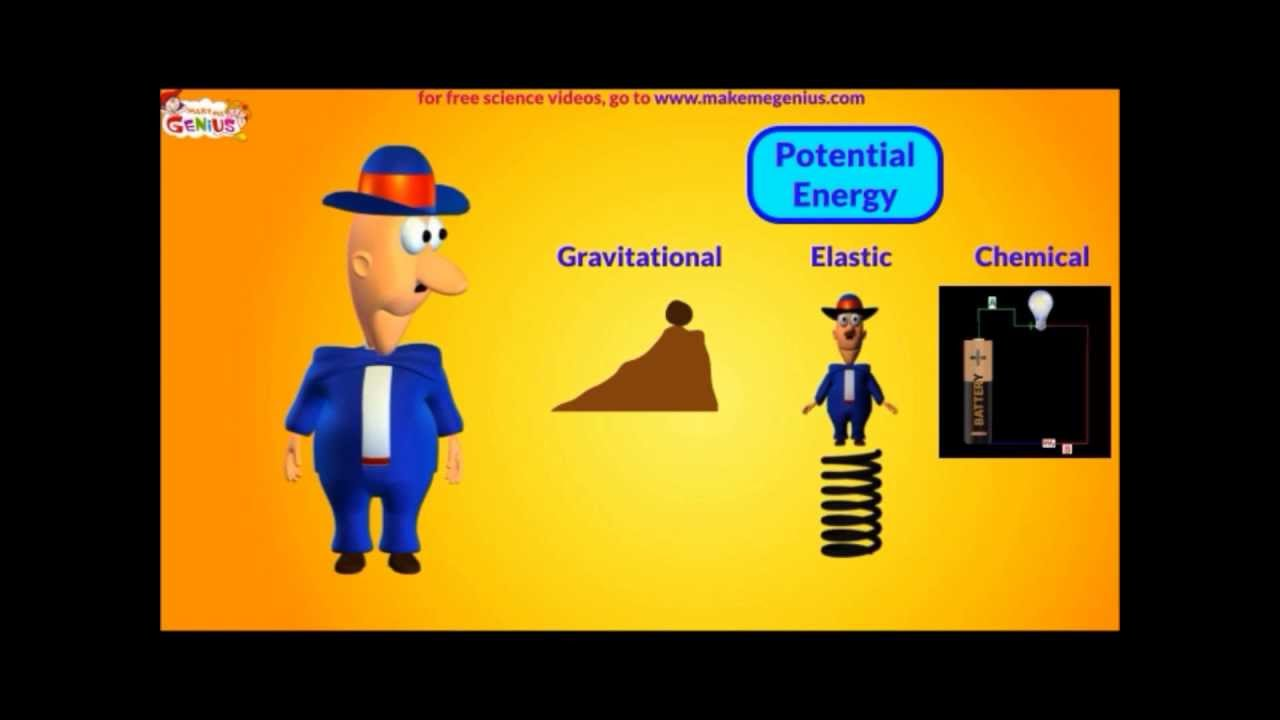 Potential and Kinetic Energy Lesson for kids YouTube