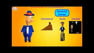 Potential and Kinetic Energy Lesson for kids
