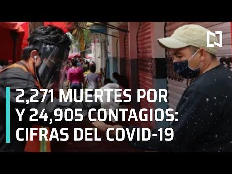 Coronavirus: México suma 2,271 defunciones por Covid-19 y 24,905 contagios – Las Noticias