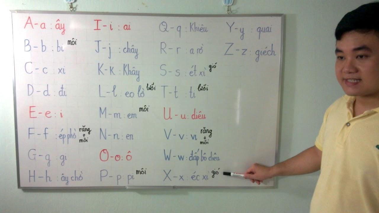 #2 Cách phát âm từng chữ cái Tiếng Anh trong bảng 26 chữ cái Tiếng Anh.