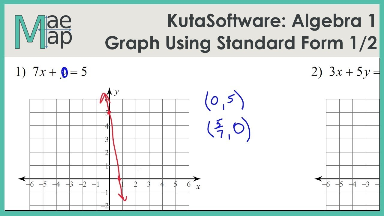 Kutasoftware algebra 1 graphing lines standard form part 1 youtube kutasoftware algebra 1 graphing lines standard form part 1 falaconquin