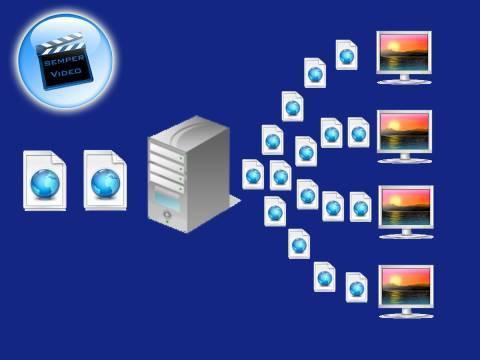 Grundlagen: Proxy Server