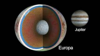 Europa the water planet