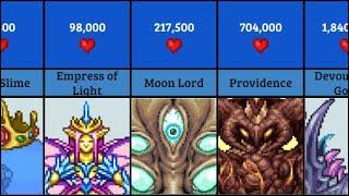 Terraria Bosses Health Comparison (Calamity, AA, EA, SoA, Thorium, Spirit, Enigma, Split, MoR)