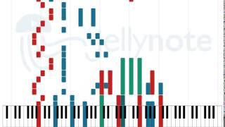 Rhiannon - Fleetwood Mac [Sheet Music]