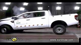 CRASH TEST Ford Ranger 2012