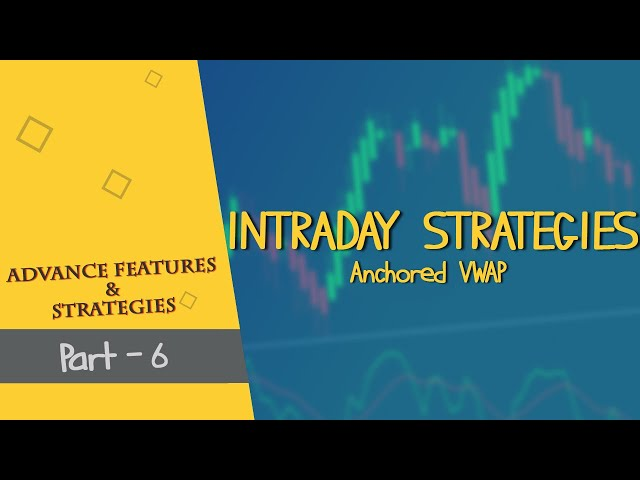 Trading Strategies and Software Features | Spider Software | Part 6