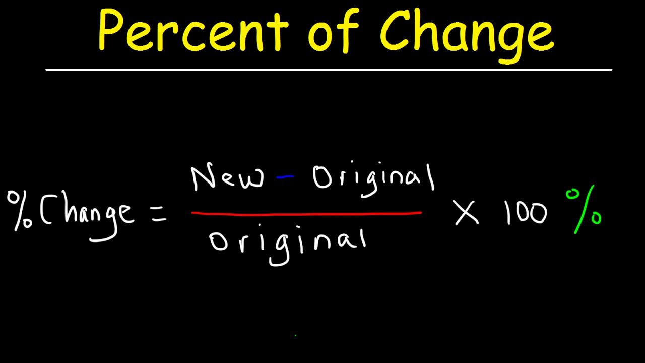Percent Increase and Decrease Word Problems - YouTube