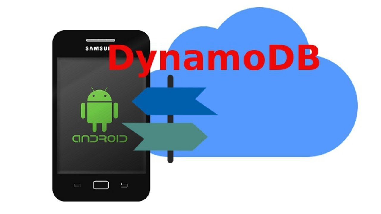 Using AWS' DynamoDB database in your Android apps  A Tutorial