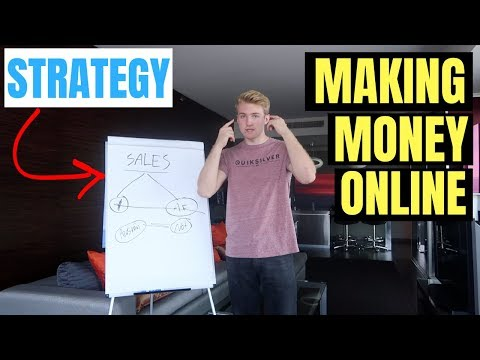 What I've Learned About Making Money Online (My Strategies)