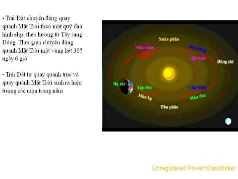 Sự chuyển động của Trái Đất quay quanh Mặt Trời
