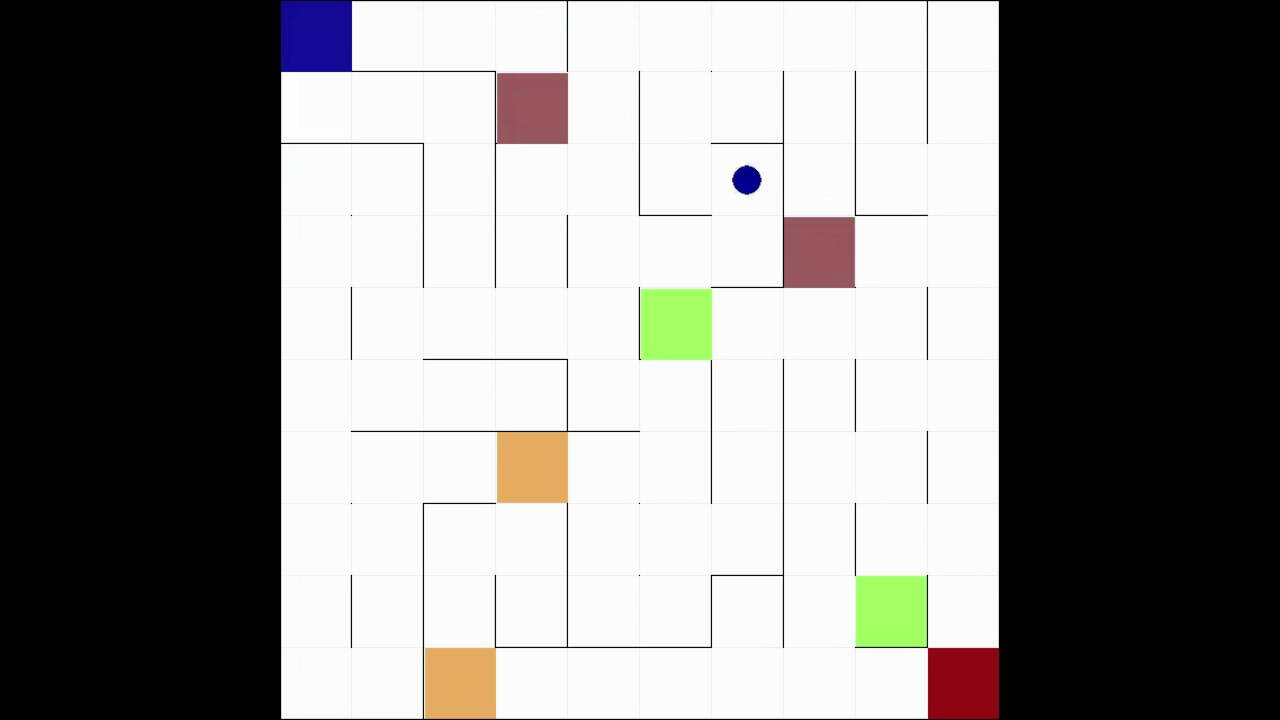 Solving Maze with Loops and Portals using Q-Learning