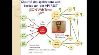 Part 3   Pensez Sécurité Web et Mobile - JSON Web Token