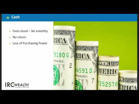 Simple Steps to Growing Wealth with David Ragland