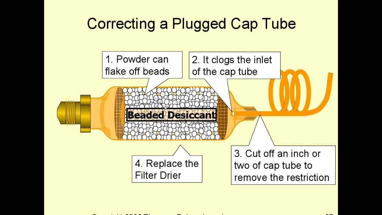 Capillary Tubes In 15 Minutes Youtube