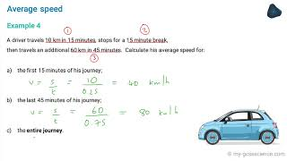 OCR 9-1 Physics: Distance and Displacement, Speed and Velocity
