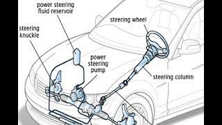 ما يجب أن تعرفه عن نظام التوجيه الهيدروليكي في السيارات