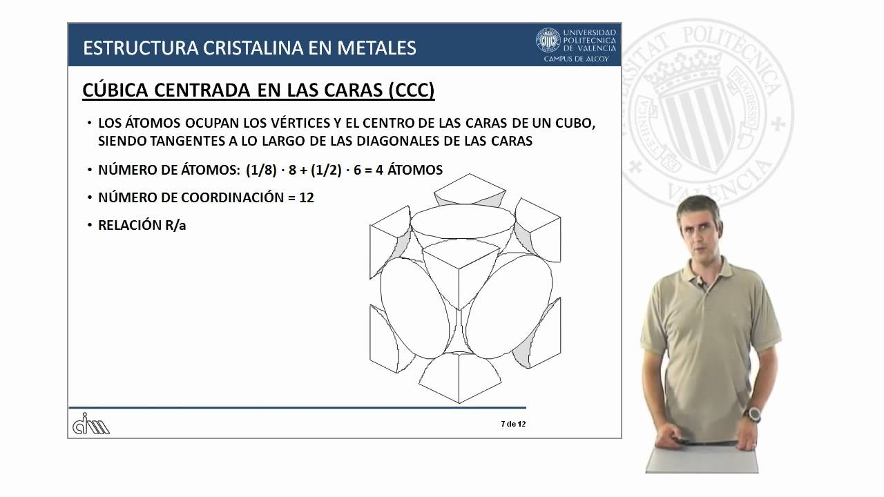 Estructuras Cristalinas En Metales 8 93 Upv